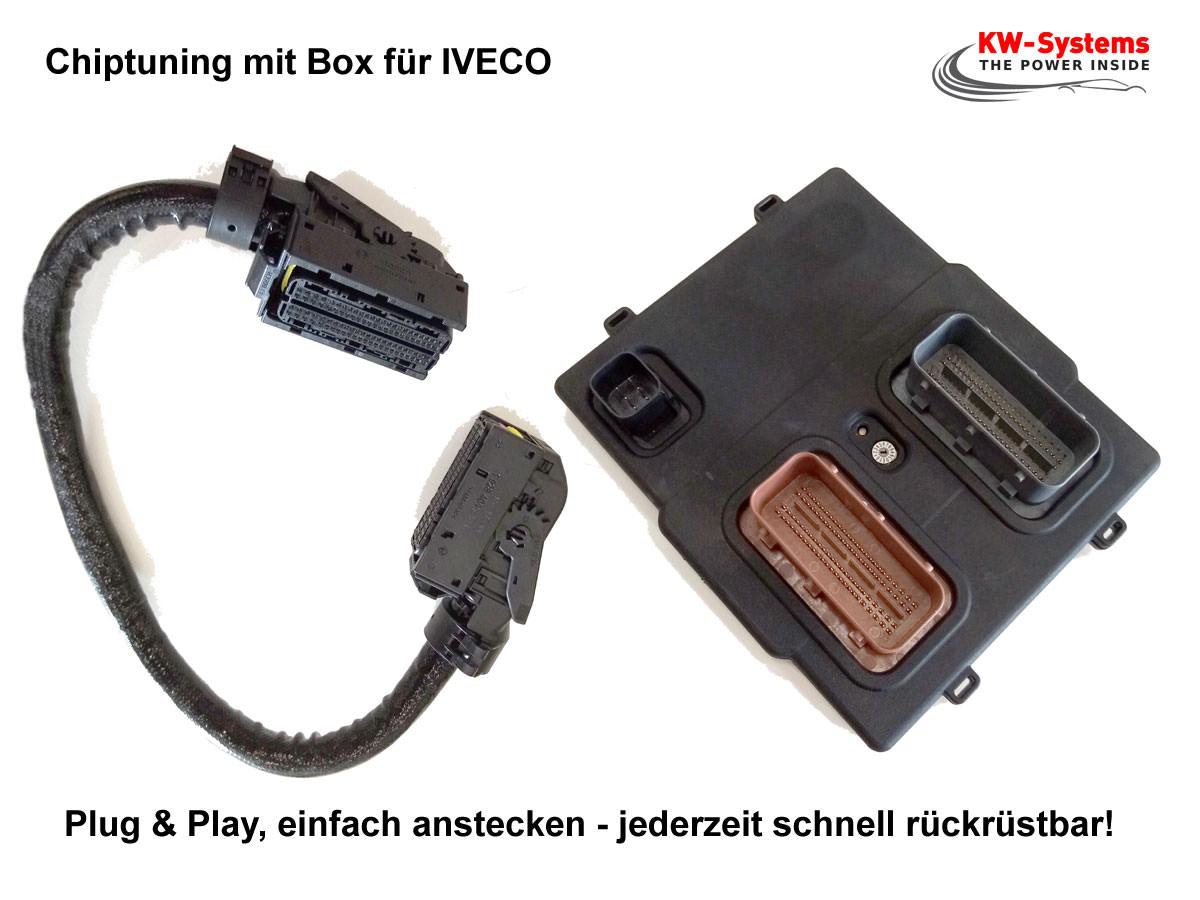 Tuning Iveco LKW