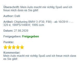 Beste Erfahrung mit KW-Systems Tuning BMW